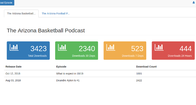 Podcast Dashboard Thumbnail